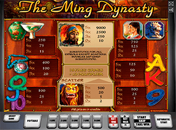 Бонусная игра The Ming Dynasty 4
